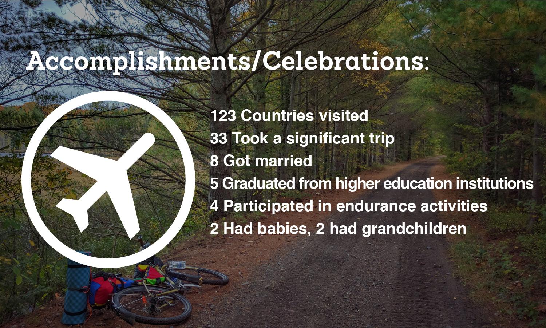 impact-report-2016-Accomplishments.jpg
