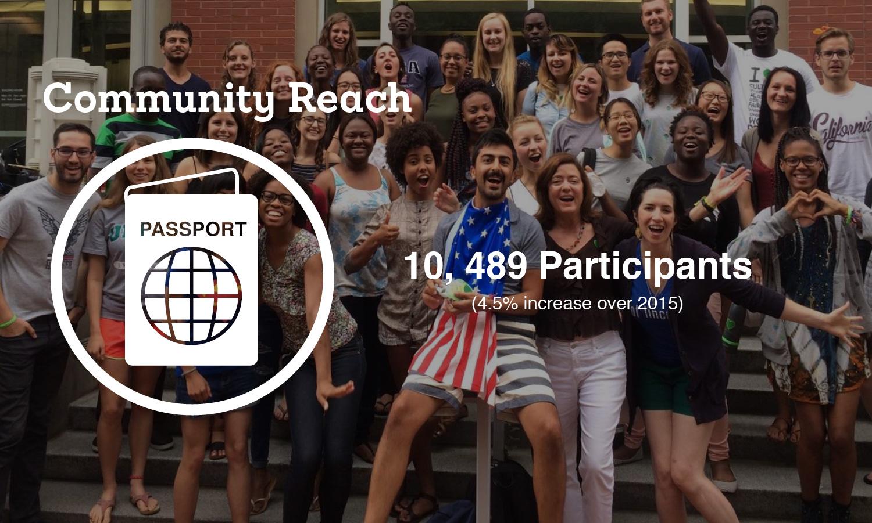 impact-report-2016-CommunityReach.jpg