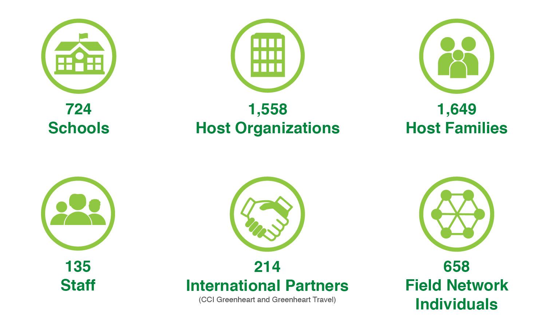 impact-report-2016-Numbers.jpg